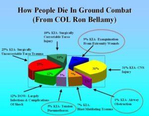 Bellamy-300x233